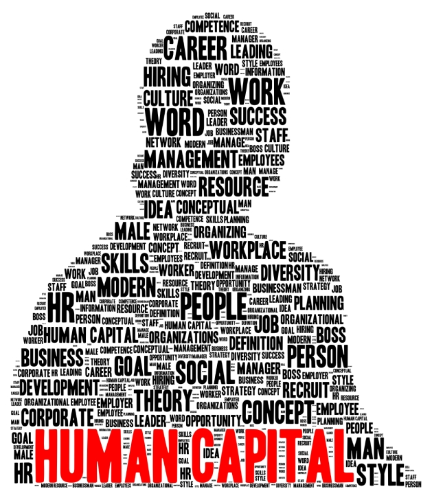 "Words related to human capital are arranged to form the head-and-shoulders silhouette of a person in profile. The words include ""social,"" ""competence,"" ""management,"" ""work,"" ""people,"" ""job,"" ""manager,"" ""recruit,"" ""theory,"" ""leader,"" and ""development."" At the bottom of the silhouette, the words ""Human Capital"" appear in larger type of a different color so they stand out as a title for the image."