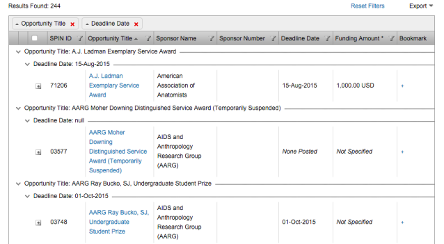 Screenshot of search results sorted by Opportunity Title, then Deadline Date. Visible text: Results found: 244. Reset Filters. Export. Opportunity Title. Deadline Date Column headers: SPIN ID. Opportunity Title. Sponsor Name. Sponsor Number. Deadline Date. Funding Amount. Bookmark. Table Row 1: Opportunity Title: A.J. Ladman Exemplary Service Award. Deadline Date: 15-Aug-2015. 71206. A.J. Ladman Exemplary Service Award. American Association of Anatomists. 15-Aug-2015. 1,000.00 USD. +. Table Row 2: Opportunity Title: AARG Moher Downing Distinguished Service Award (Temporarily Suspended). Deadline Date: null. 03577, AARG Moher Downing Distinguished Service Award (Temporarily Suspended). AIDS and Anthropology Research Group (AARG). None Posted. Not Specified. +. Table Row 3: Opportunity Title: AARG Ray Bucko, SJ, Undergraduate Student Prize. Deadline Date: 01-Oct-2015. 03748. AARG Ray Buck, SJ, Undergraduate Student Prize. AIDS and Anthropology Research Group (AARG). 01-Oct-2015. Not Specified. +.