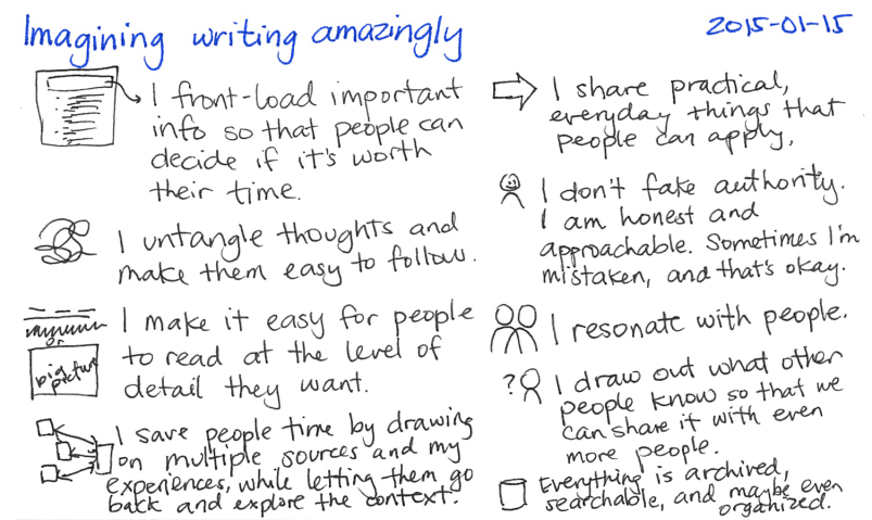 "Index card with the following text handwritten: Imagining writing amazingly. I front-load important info so that people can decide if it's worth their time. I untangle thoughts and make them easy to follow. I make it easy for people to read at the level of detail they want. I save people time by drawing on multiple sources and my experiences, while letting them go back and explore the context. I share practical everyday things that people can apply. I don't fake authority. I am honest and approachable. Sometimes I'm mistaken, and that's okay. I resonate with people. I draw out what other people know so that we can share it with even more people. Everything is archived, searchable, and maybe even organized. A doodle illustrates each ""I"" statement."