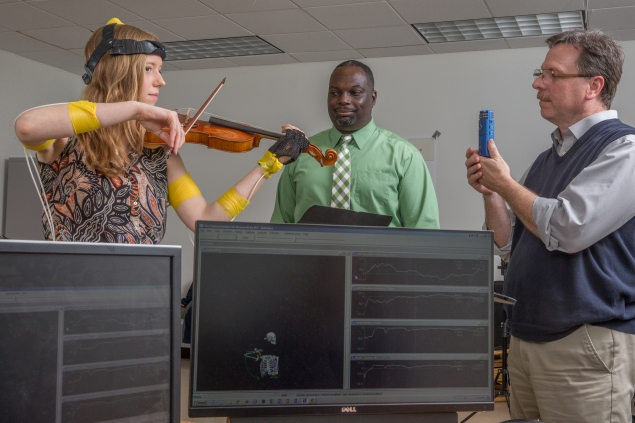 A student plays the violin while hooked up to biometric monitoring equipment. Two professors look on. Computers with graphs depicting the biometric information can be seen in the foreground.