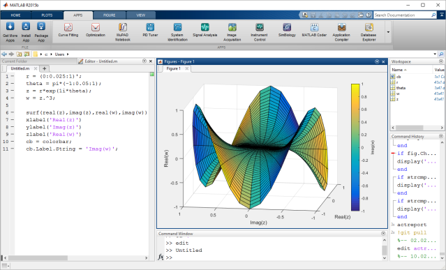 Screenshot of graph in Matlab
