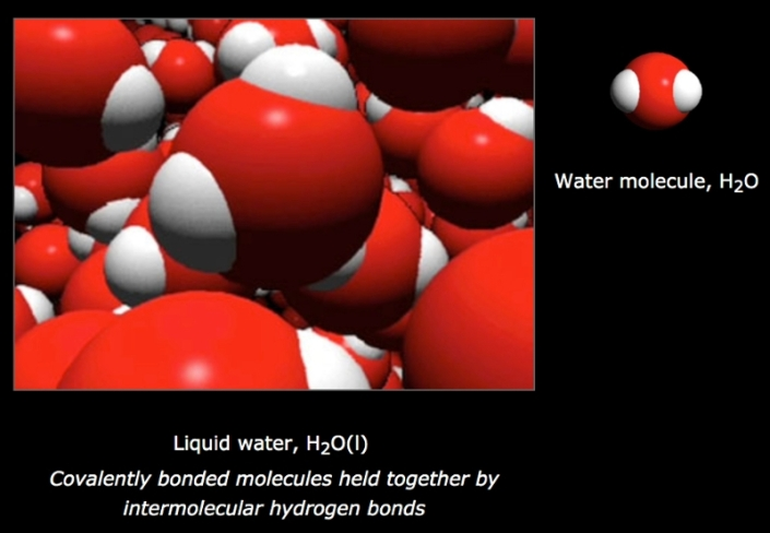 A water molecule, H2O. Liquid water, H2O(I). Covalently bonded molecules held together by intermolecular hydrogen bonds.